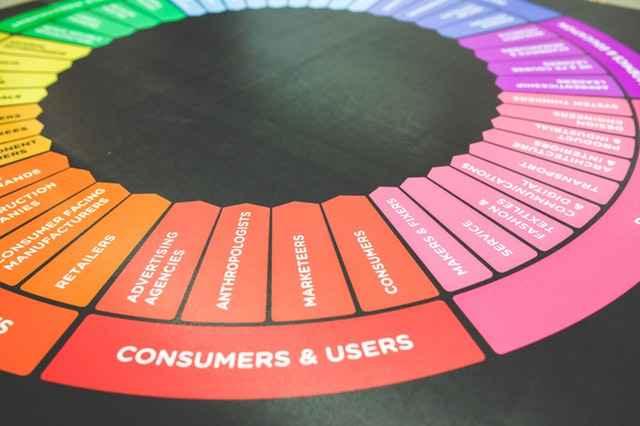 Scope of Digital Marketing in Future
